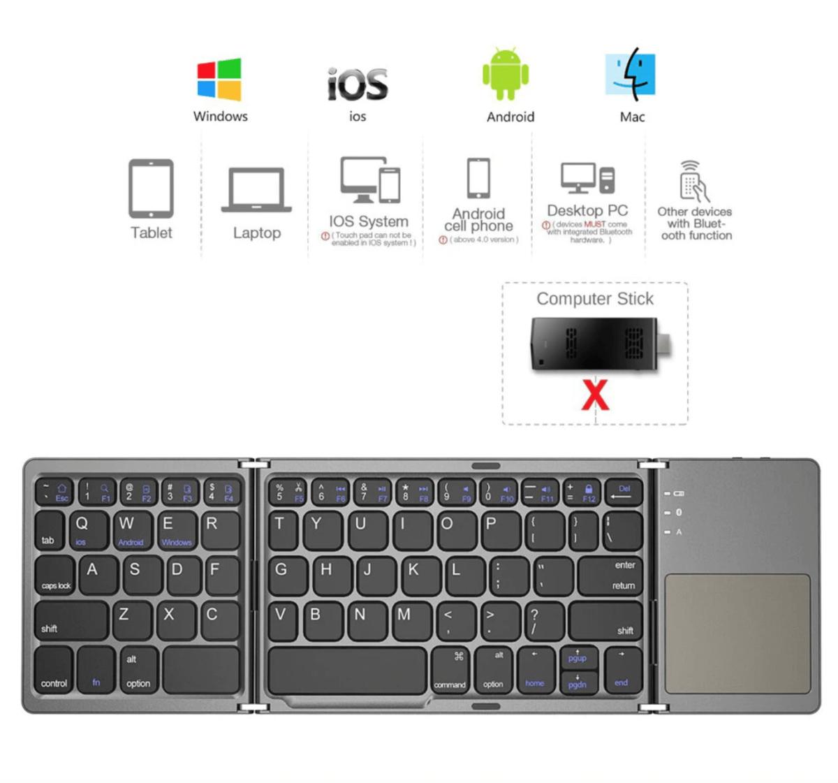 Πτυσσόμενο πληκτρολόγιο και Thinkpad